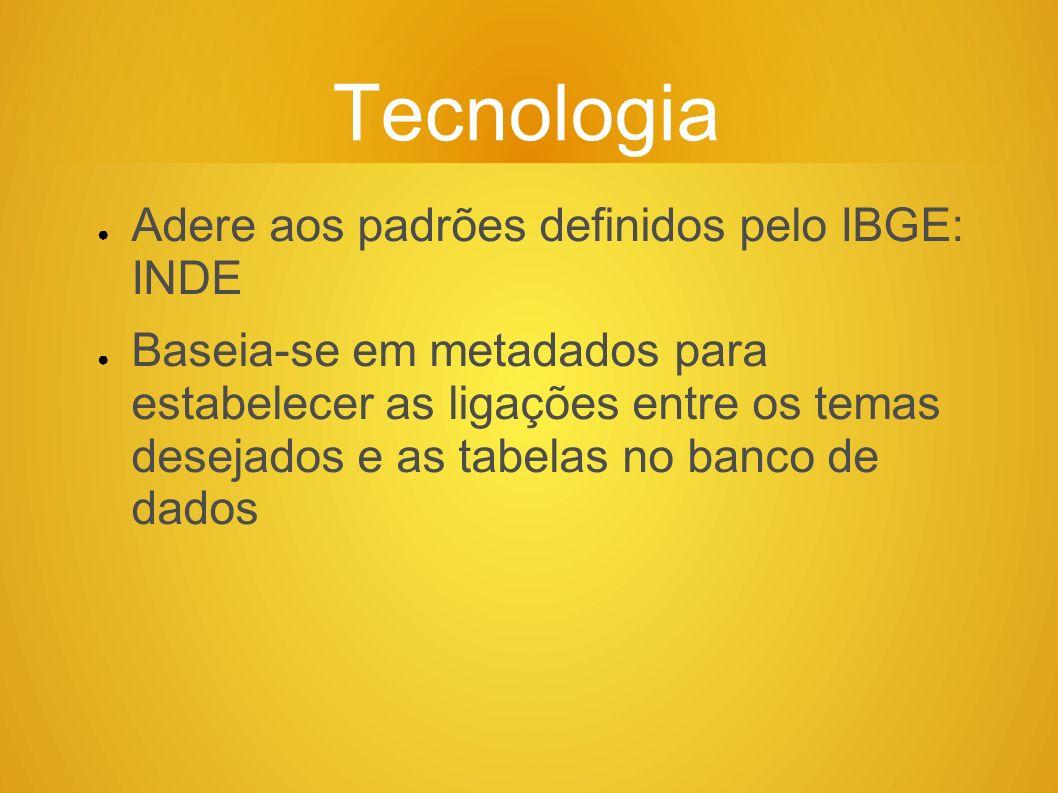 Tecnologia Adere aos padrões definidos pelo IBGE: INDE Baseia-se em metadados para estabelecer as ligações entre os temas desejados e as tabelas no ba
