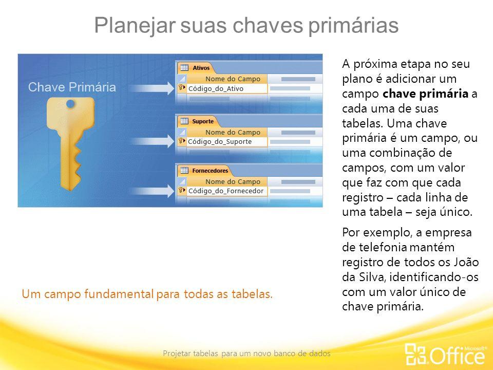 Planejar suas chaves primárias Projetar tabelas para um novo banco de dados Um campo fundamental para todas as tabelas. A próxima etapa no seu plano é