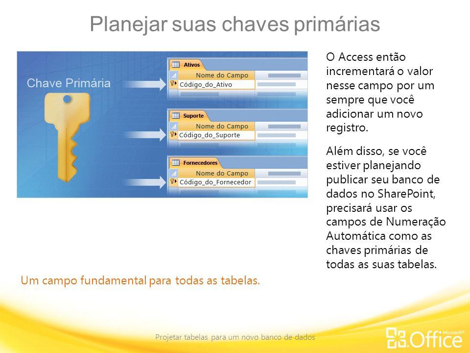 Planejar suas chaves primárias Projetar tabelas para um novo banco de dados Um campo fundamental para todas as tabelas. O Access então incrementará o