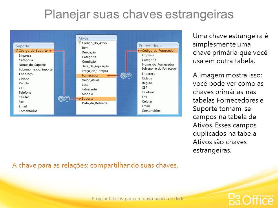 Planejar suas chaves estrangeiras Projetar tabelas para um novo banco de dados A chave para as relações: compartilhando suas chaves. Uma chave estrang