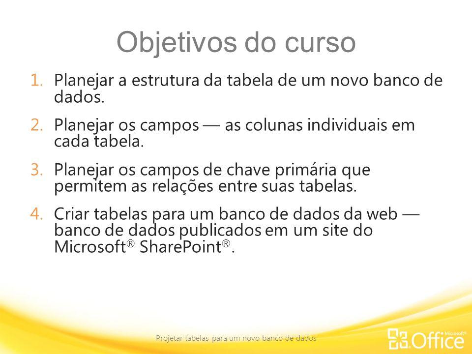 Objetivos do curso 1.Planejar a estrutura da tabela de um novo banco de dados. 2.Planejar os campos as colunas individuais em cada tabela. 3.Planejar