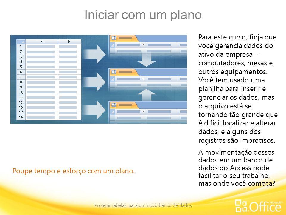Iniciar com um plano Projetar tabelas para um novo banco de dados Poupe tempo e esforço com um plano. Para este curso, finja que você gerencia dados d