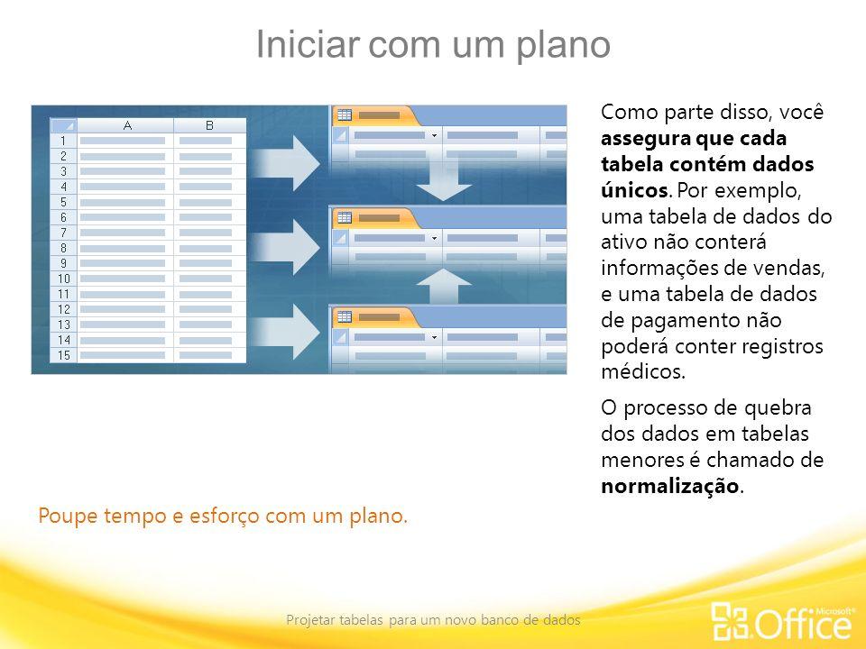 Iniciar com um plano Projetar tabelas para um novo banco de dados Poupe tempo e esforço com um plano. Como parte disso, você assegura que cada tabela