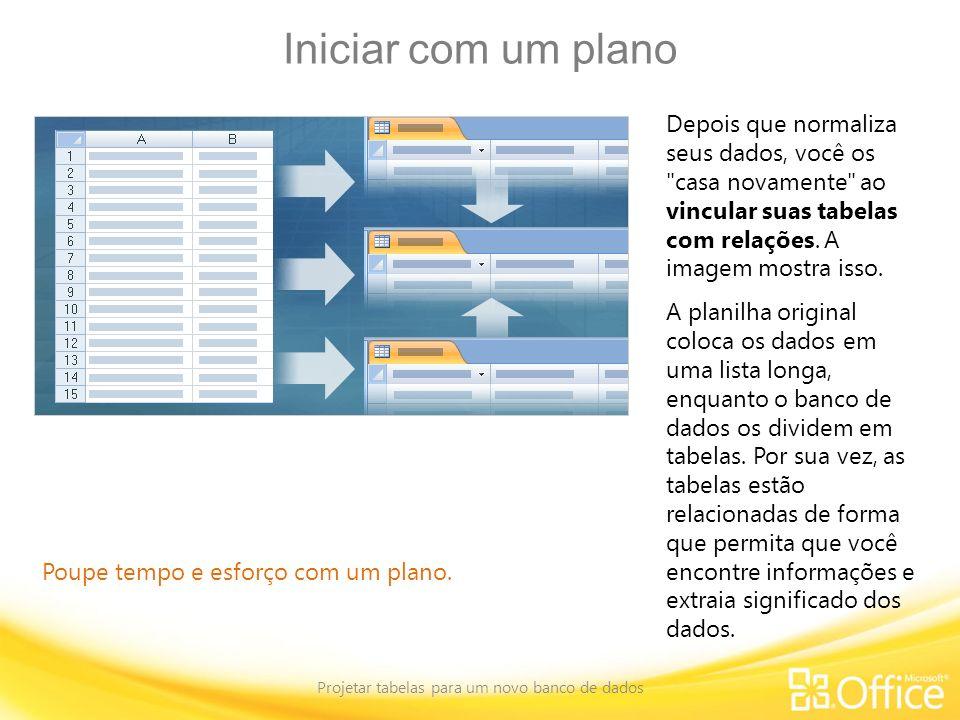 Iniciar com um plano Projetar tabelas para um novo banco de dados Poupe tempo e esforço com um plano. Depois que normaliza seus dados, você os