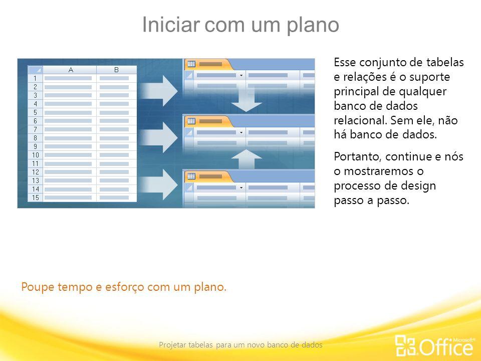 Iniciar com um plano Projetar tabelas para um novo banco de dados Poupe tempo e esforço com um plano. Esse conjunto de tabelas e relações é o suporte