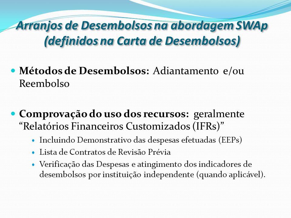 Arranjos de Desembolsos na abordagem SWAp (definidos na Carta de Desembolsos) Métodos de Desembolsos: Adiantamento e/ou Reembolso Comprovação do uso dos recursos: geralmente Relatórios Financeiros Customizados (IFRs) Incluindo Demonstrativo das despesas efetuadas (EEPs) Lista de Contratos de Revisão Prévia Verificação das Despesas e atingimento dos indicadores de desembolsos por instituição independente (quando aplicável).