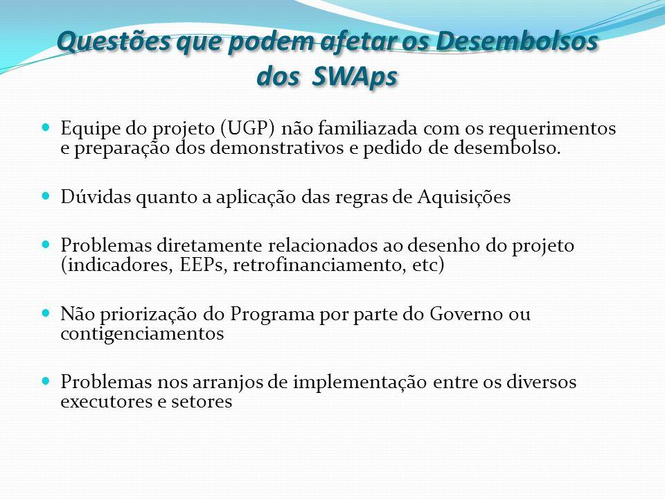 Questões que podem afetar os Desembolsos dos SWAps Equipe do projeto (UGP) não familiazada com os requerimentos e preparação dos demonstrativos e pedi