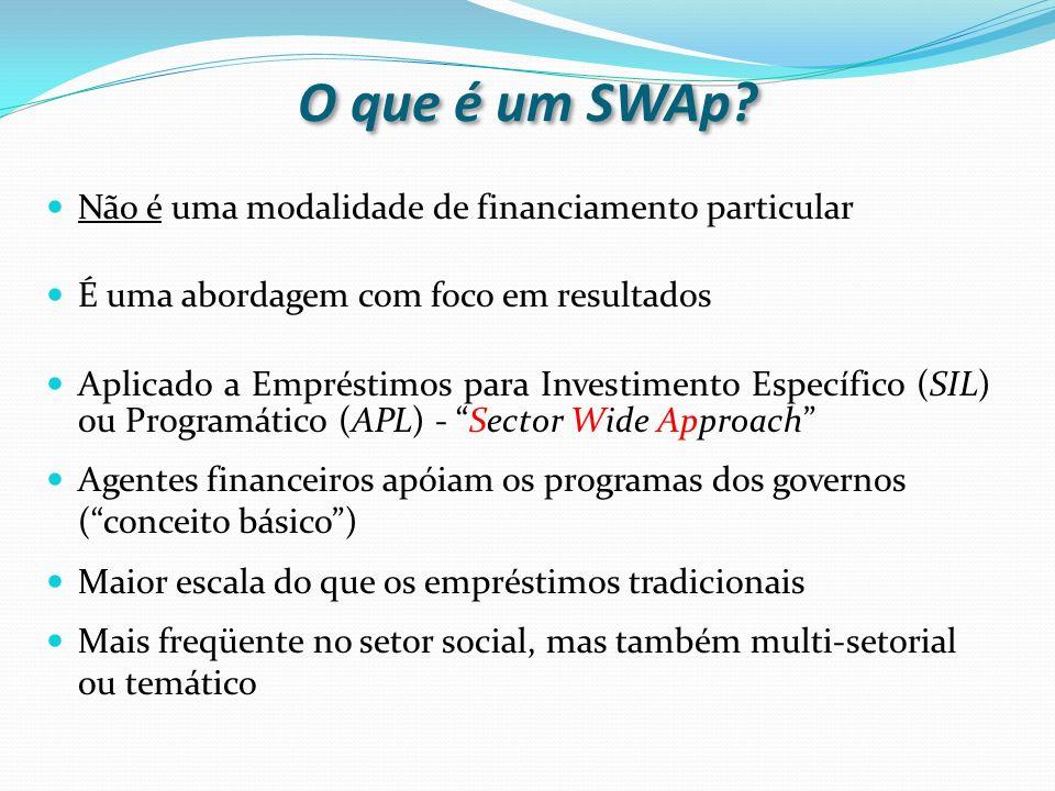 O que é um SWAp? Não é uma modalidade de financiamento particular É uma abordagem com foco em resultados Aplicado a Empréstimos para Investimento Espe