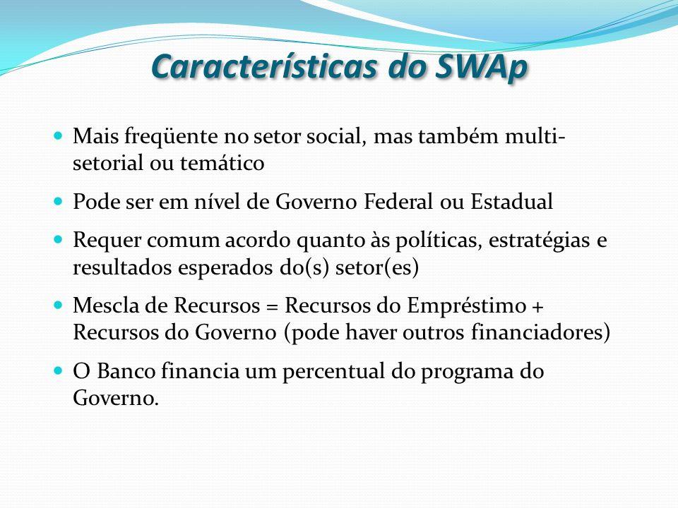 Pode ser em nível de Governo Federal ou Estadual Requer comum acordo quanto às políticas, estratégias e resultados esperados do(s) setor(es) Mescla de