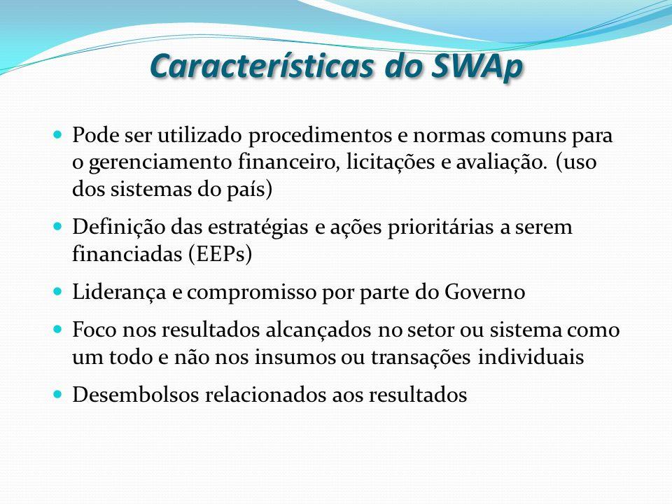 Pode ser utilizado procedimentos e normas comuns para o gerenciamento financeiro, licitações e avaliação. (uso dos sistemas do país) Definição das est