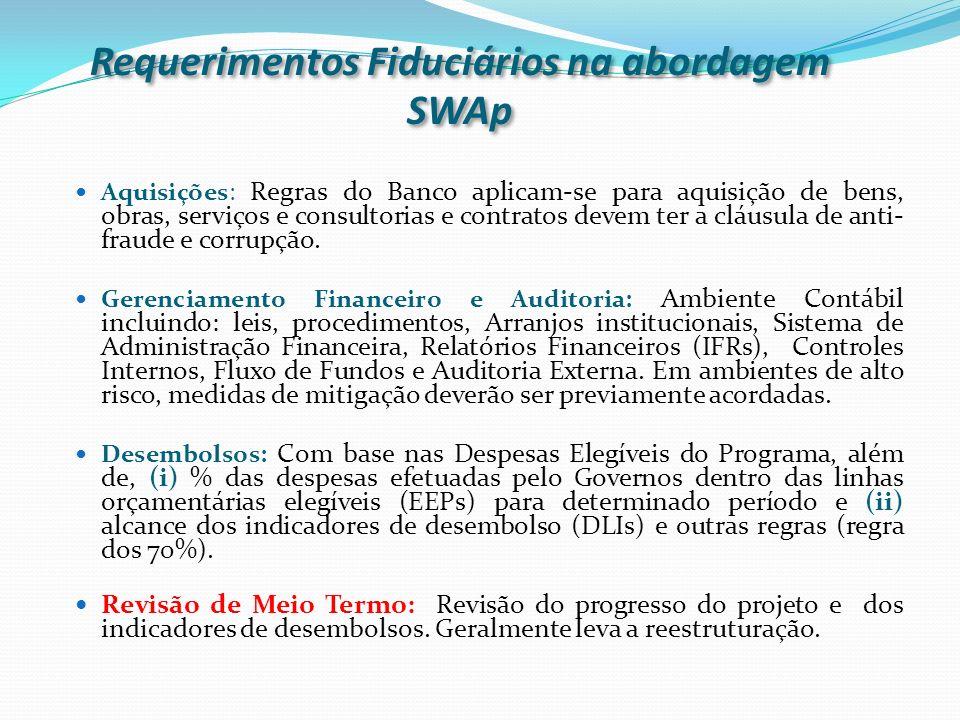 Requerimentos Fiduciários na abordagem SWAp Aquisições: Regras do Banco aplicam-se para aquisição de bens, obras, serviços e consultorias e contratos devem ter a cláusula de anti- fraude e corrupção.