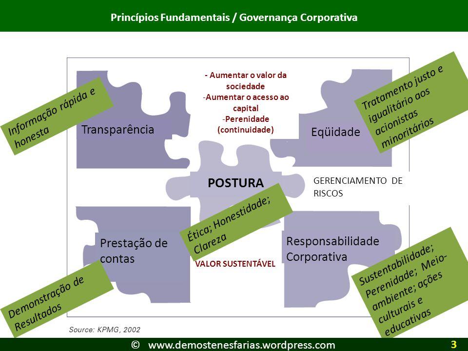 Princípios Fundamentais ooooooooooooooo Princípios Fundamentais / Governança Corporativa - Aumentar o valor da sociedade -Aumentar o acesso ao capital