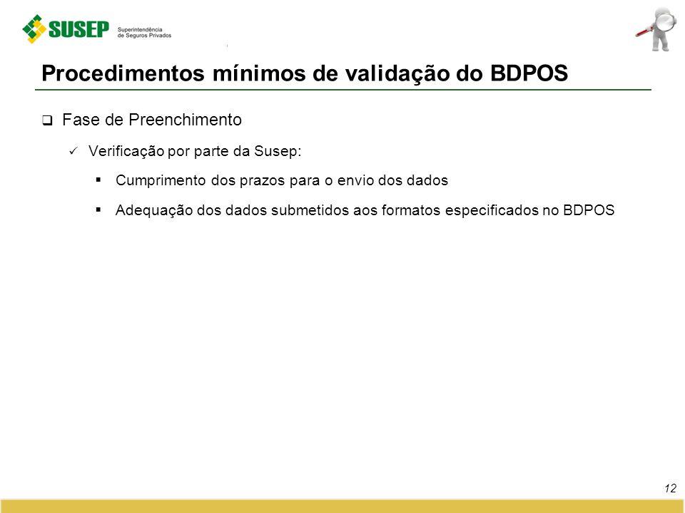 Fase de Preenchimento Verificação por parte da Susep: Cumprimento dos prazos para o envio dos dados Adequação dos dados submetidos aos formatos especi