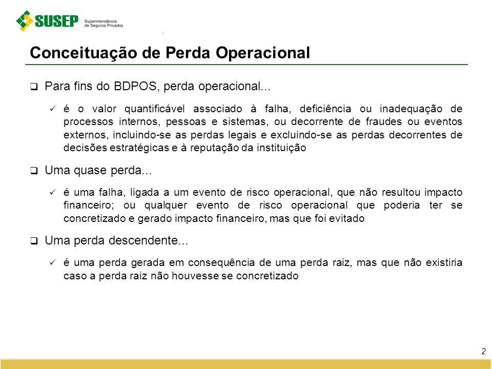 Para fins do BDPOS, perda operacional... é o valor quantificável associado à falha, deficiência ou inadequação de processos internos, pessoas e sistem
