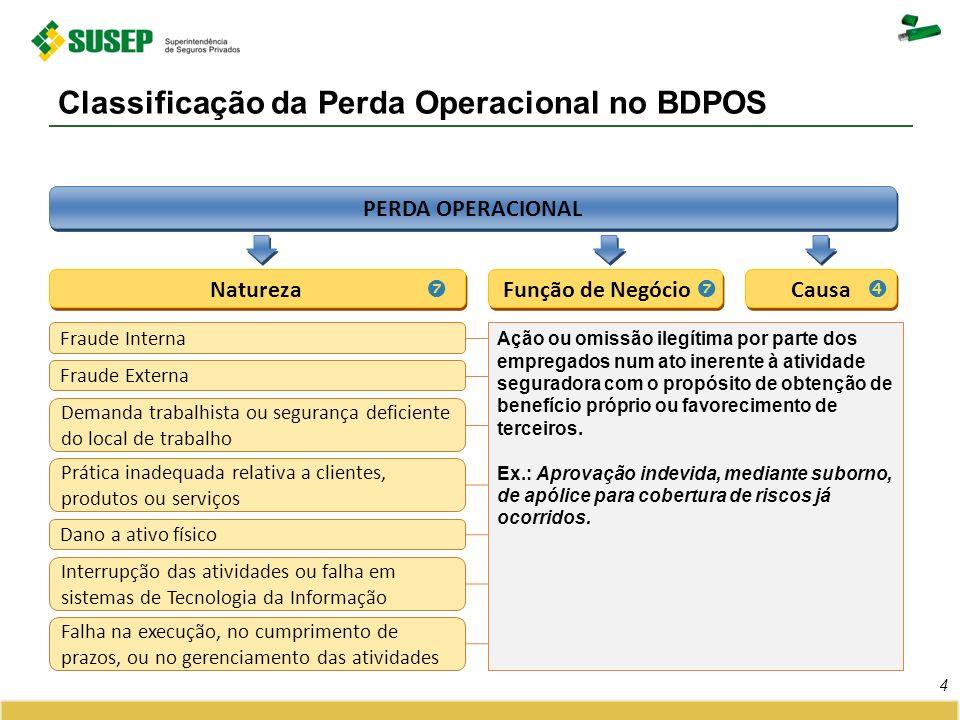 Corresponde ao Nível 1 definido pelo ORIC, desenvolvido a partir das diretivas Solvência II O Banco Central, seguindo as diretivas Basileia II, defini
