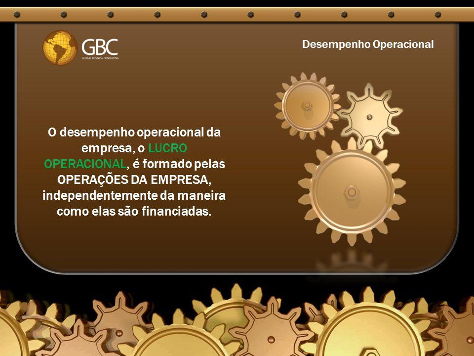 Desempenho Operacional O desempenho operacional da empresa, o LUCRO OPERACIONAL, é formado pelas OPERAÇÕES DA EMPRESA, independentemente da maneira como elas são financiadas.