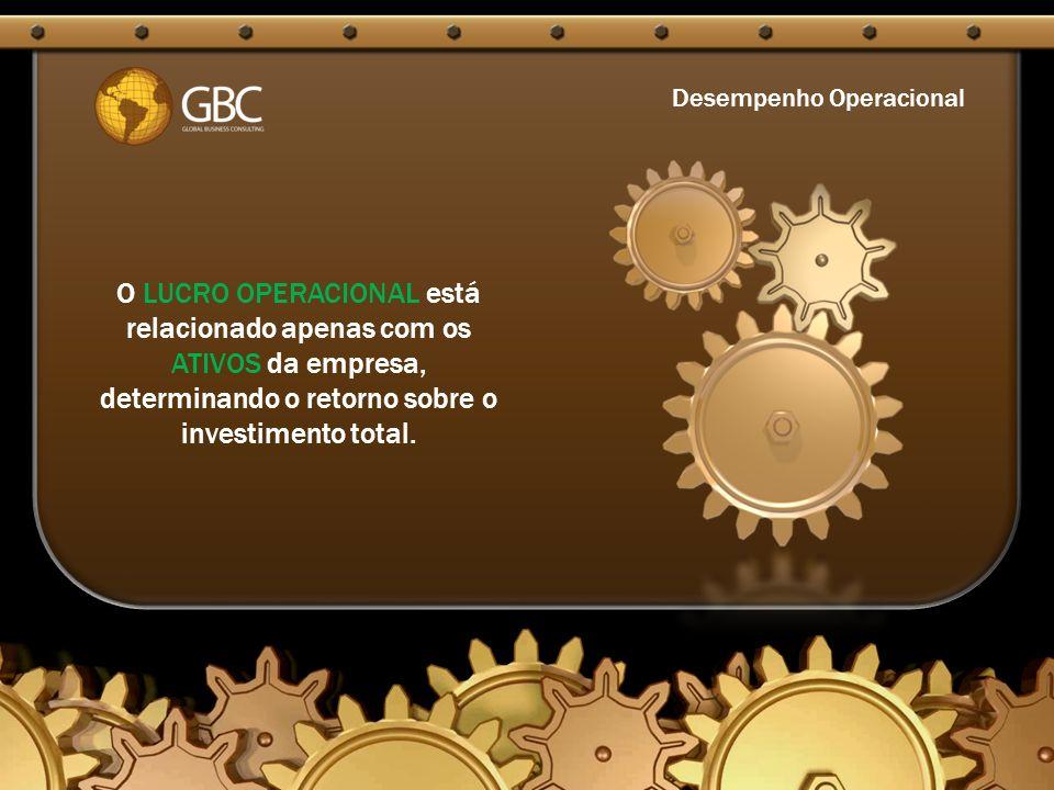 Desempenho Operacional O LUCRO OPERACIONAL está relacionado apenas com os ATIVOS da empresa, determinando o retorno sobre o investimento total.