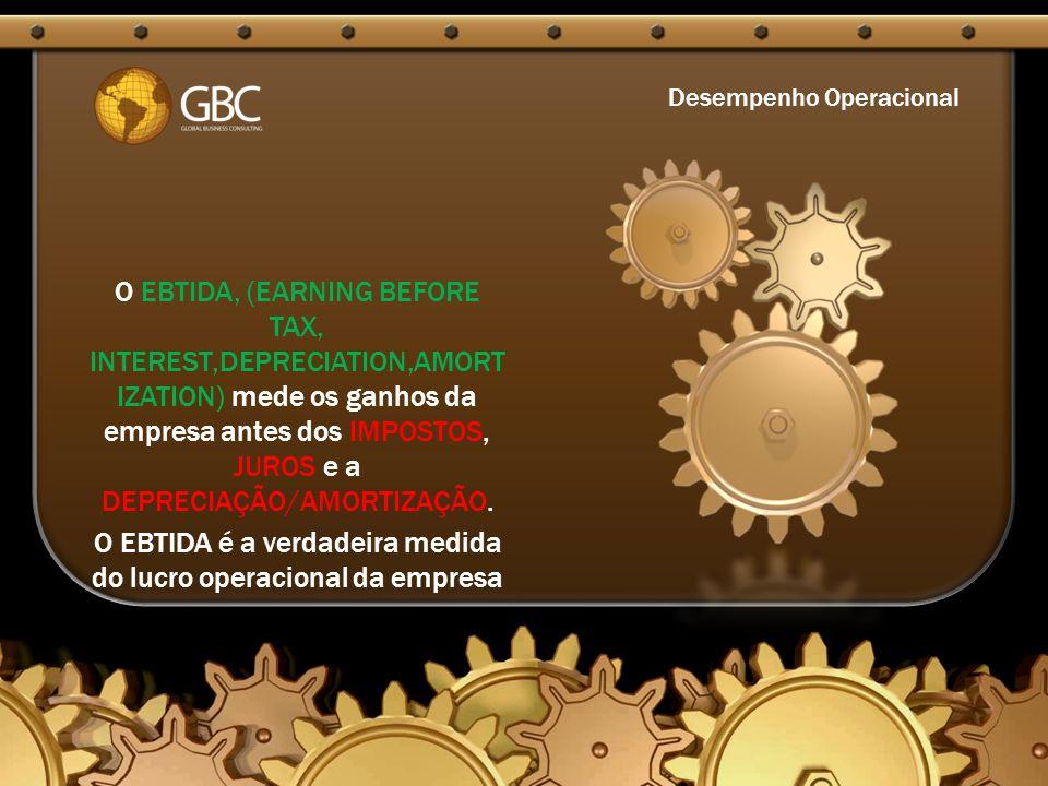 Desempenho Operacional O EBTIDA, (EARNING BEFORE TAX, INTEREST,DEPRECIATION,AMORT IZATION) mede os ganhos da empresa antes dos IMPOSTOS, JUROS e a DEPRECIAÇÃO/AMORTIZAÇÃO.