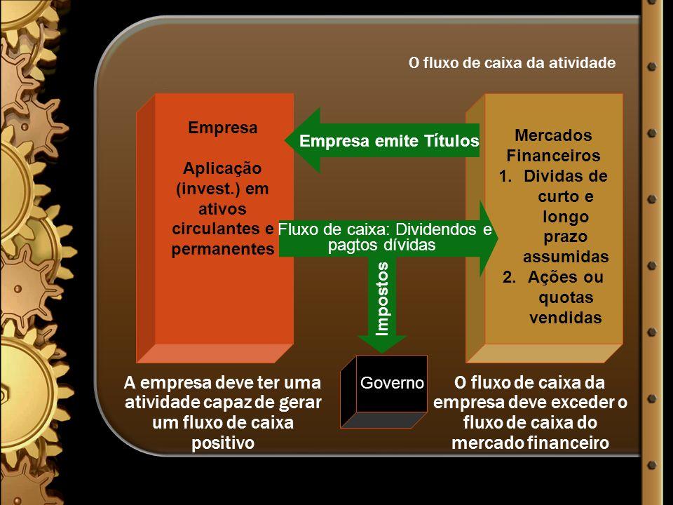 O administrador tem o dever de defender o interesse do acionista maximizando o lucro da empresa.