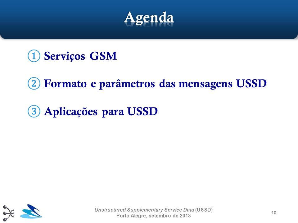 Serviços GSM Formato e parâmetros das mensagens USSD Aplicações para USSD 10 Unstructured Supplementary Service Data (USSD) Porto Alegre, setembro de