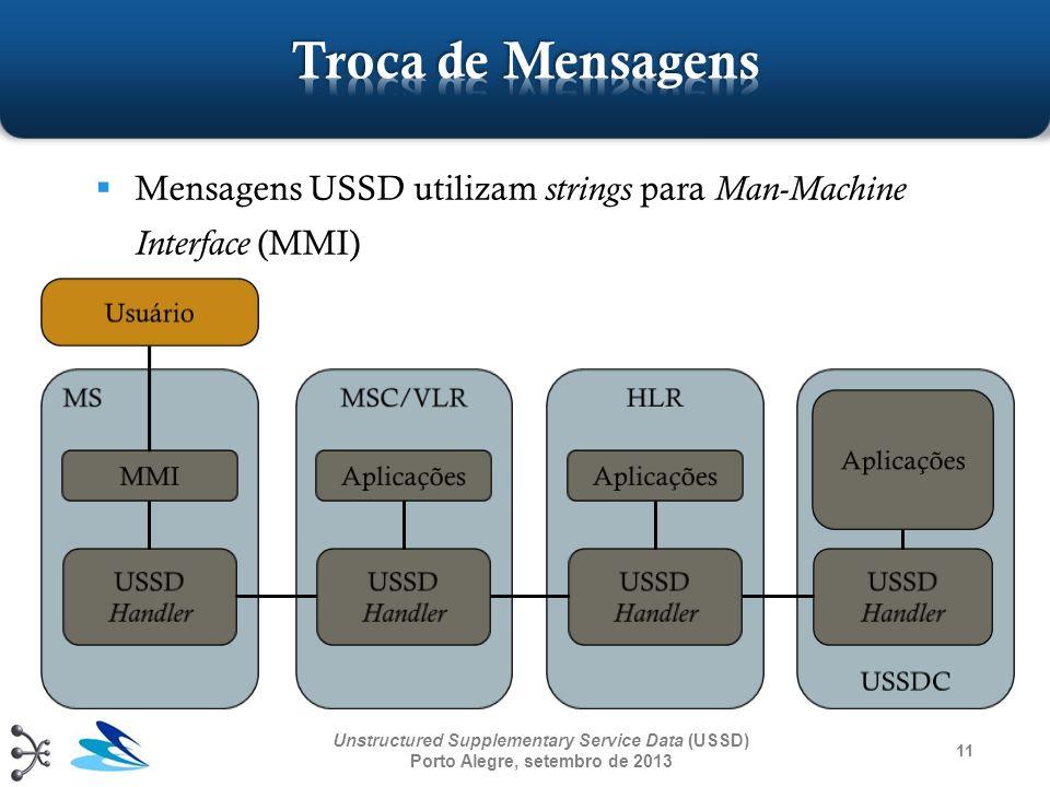 11 Unstructured Supplementary Service Data (USSD) Porto Alegre, setembro de 2013 Mensagens USSD utilizam strings para Man-Machine Interface (MMI) MSC/