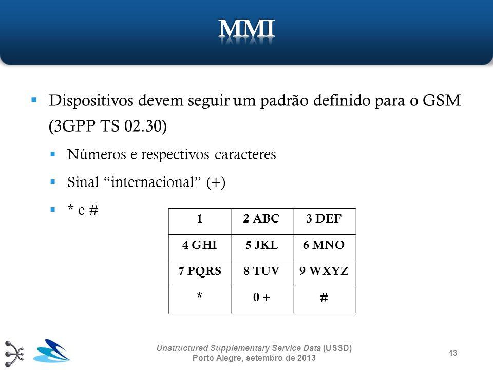 13 Unstructured Supplementary Service Data (USSD) Porto Alegre, setembro de 2013 Dispositivos devem seguir um padrão definido para o GSM (3GPP TS 02.3