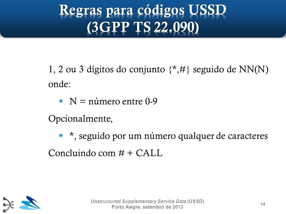 14 Unstructured Supplementary Service Data (USSD) Porto Alegre, setembro de 2013 1, 2 ou 3 dígitos do conjunto {*,#} seguido de NN(N) onde: N = número