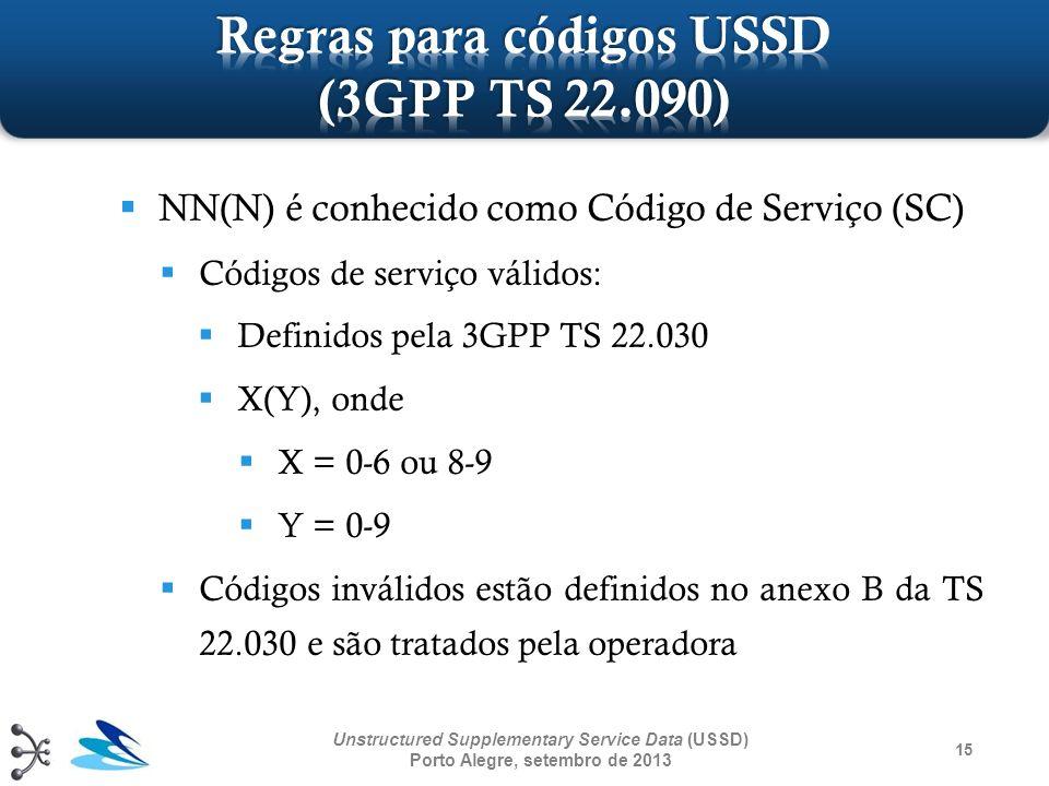 15 Unstructured Supplementary Service Data (USSD) Porto Alegre, setembro de 2013 NN(N) é conhecido como Código de Serviço (SC) Códigos de serviço váli