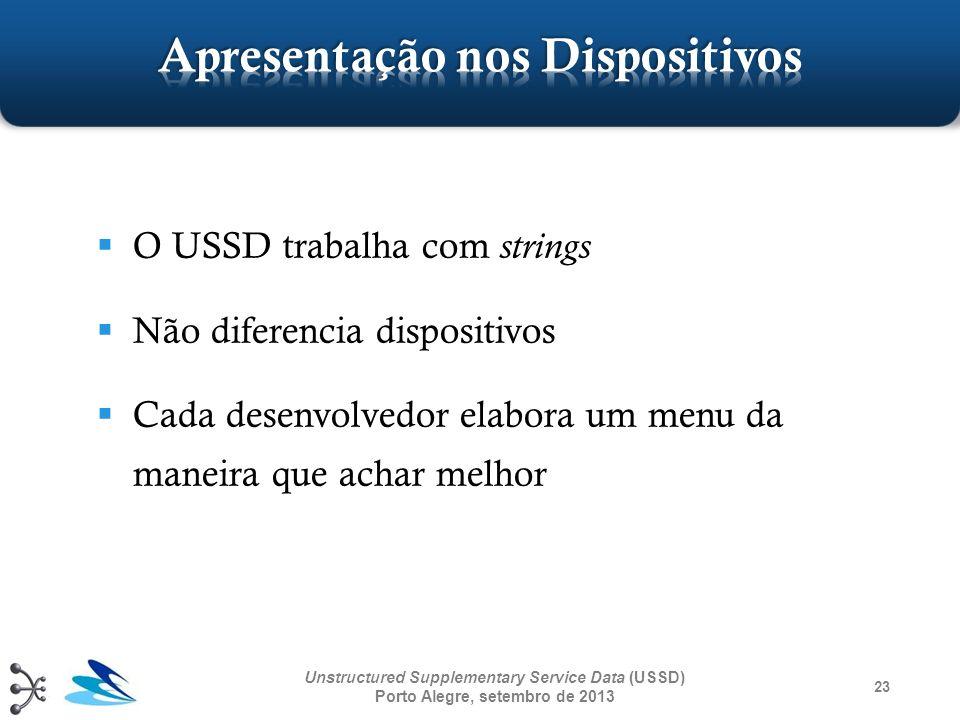 23 Unstructured Supplementary Service Data (USSD) Porto Alegre, setembro de 2013 O USSD trabalha com strings Não diferencia dispositivos Cada desenvol