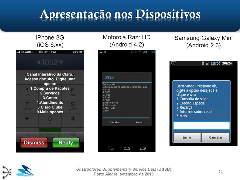 24 Unstructured Supplementary Service Data (USSD) Porto Alegre, setembro de 2013 iPhone 3G (iOS 6.xx) Motorola Razr HD (Android 4.2) Samsung Galaxy Mi