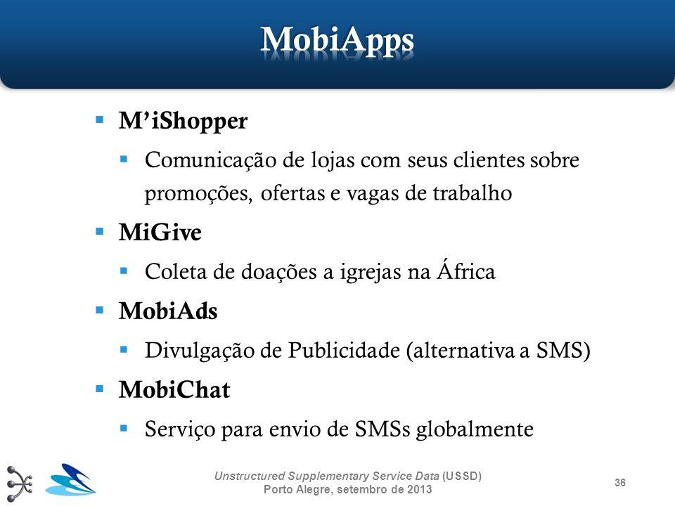 36 Unstructured Supplementary Service Data (USSD) Porto Alegre, setembro de 2013 MiShopper Comunicação de lojas com seus clientes sobre promoções, ofe