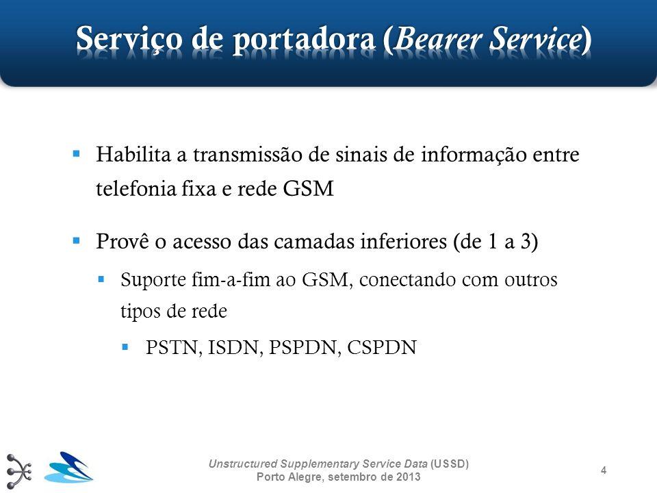 4 Unstructured Supplementary Service Data (USSD) Porto Alegre, setembro de 2013 Habilita a transmissão de sinais de informação entre telefonia fixa e