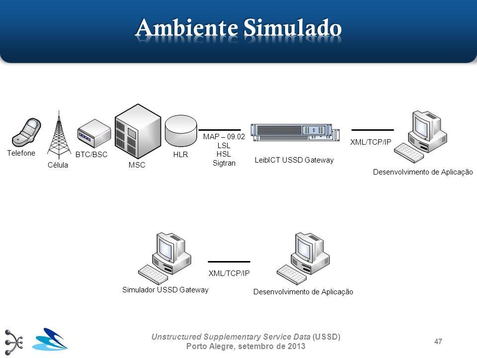 47 Unstructured Supplementary Service Data (USSD) Porto Alegre, setembro de 2013 Telefone Célula BTC/BSC MSC HLR MAP – 09.02 LSL HSL Sigtran Desenvolv