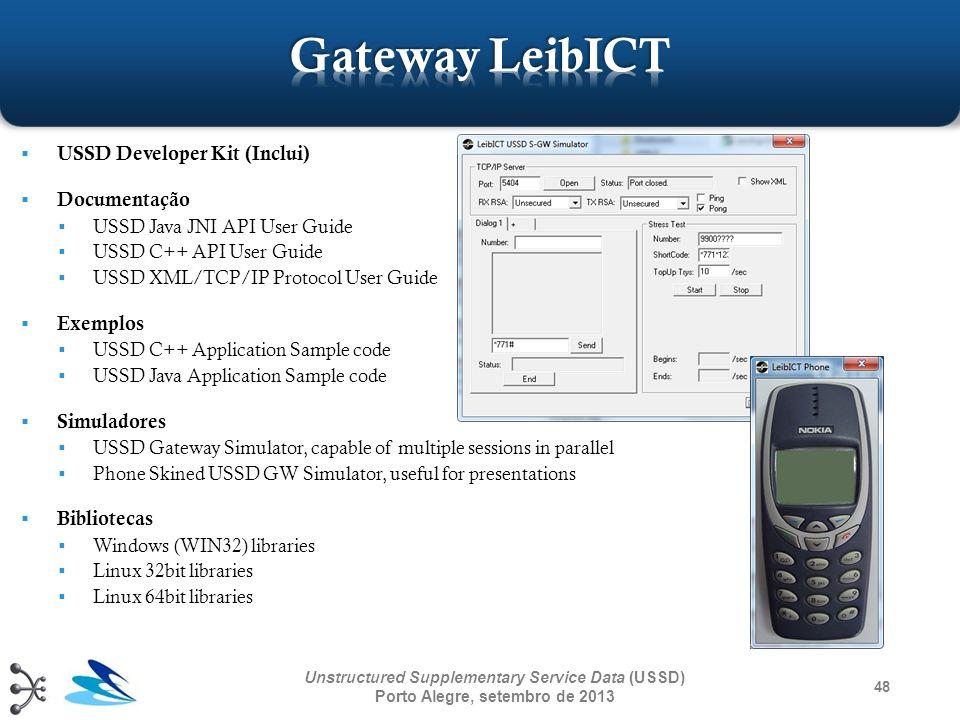 USSD Developer Kit (Inclui) Documentação USSD Java JNI API User Guide USSD C++ API User Guide USSD XML/TCP/IP Protocol User Guide Exemplos USSD C++ Ap