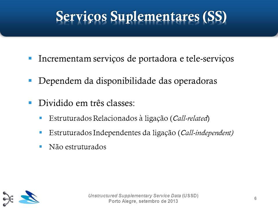 6 Unstructured Supplementary Service Data (USSD) Porto Alegre, setembro de 2013 Incrementam serviços de portadora e tele-serviços Dependem da disponib