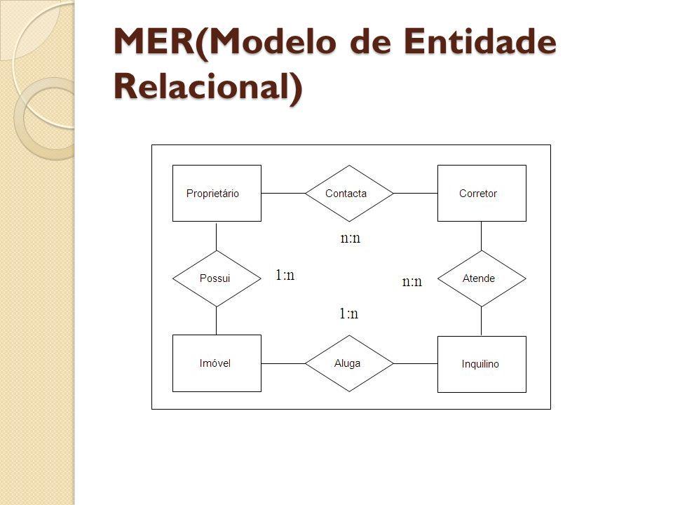 MER(Modelo de Entidade Relacional)