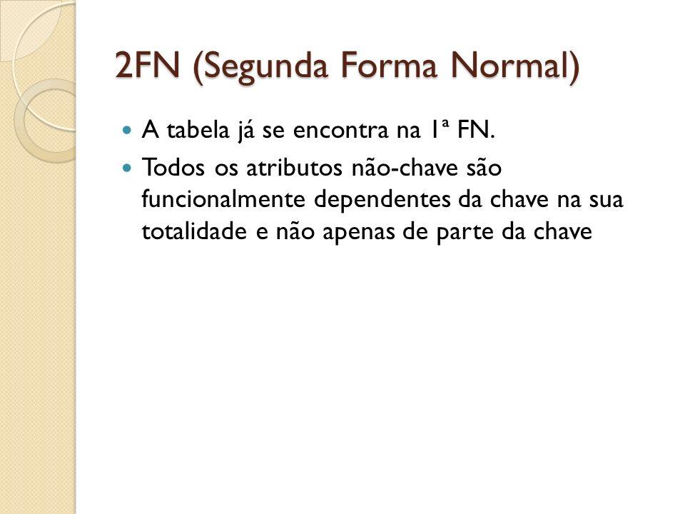 2FN (Segunda Forma Normal) A tabela já se encontra na 1ª FN. Todos os atributos não-chave são funcionalmente dependentes da chave na sua totalidade e