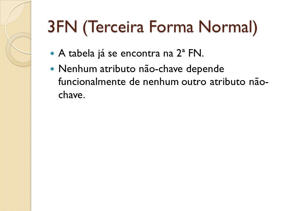 3FN (Terceira Forma Normal) A tabela já se encontra na 2ª FN. Nenhum atributo não-chave depende funcionalmente de nenhum outro atributo não- chave.