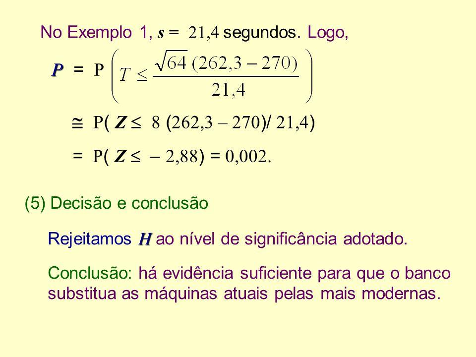 No Exemplo 1, s = 21,4 segundos. Logo, P ( Z 8 ( 262,3 – 270 )/ 21,4 ) = P ( Z – 2,88 ) = 0,002. H Rejeitamos H ao nível de significância adotado. Con