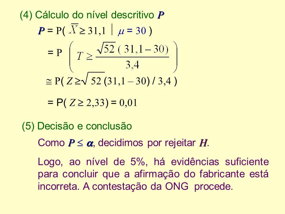 P (4) Cálculo do nível descritivo P P H Como P, decidimos por rejeitar H. (5) Decisão e conclusão P P = P ( 31,1 = 30 ) Logo, ao nível de 5%, há evidê