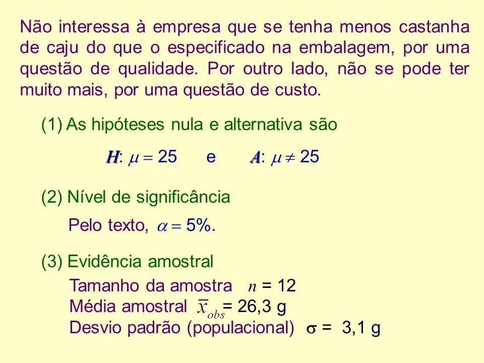 (1) As hipóteses nula e alternativa são HA H : 25 e A : 25 (2) Nível de significância (3) Evidência amostral Pelo texto, 5%.