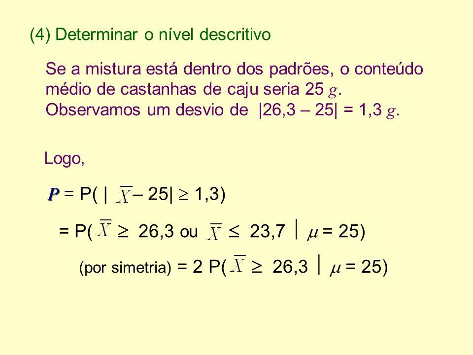 (4) Determinar o nível descritivo Se a mistura está dentro dos padrões, o conteúdo médio de castanhas de caju seria 25 g. Observamos um desvio de |26,