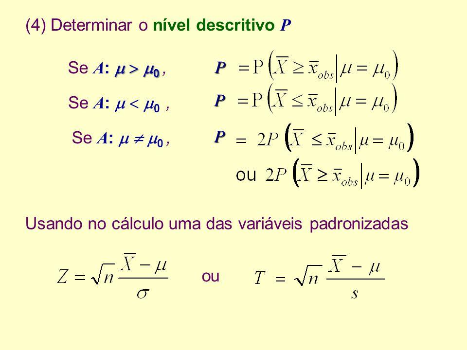 (4) Determinar o nível descritivo P 0 Se A : 0, Se A : 0, P P P Usando no cálculo uma das variáveis padronizadas ou