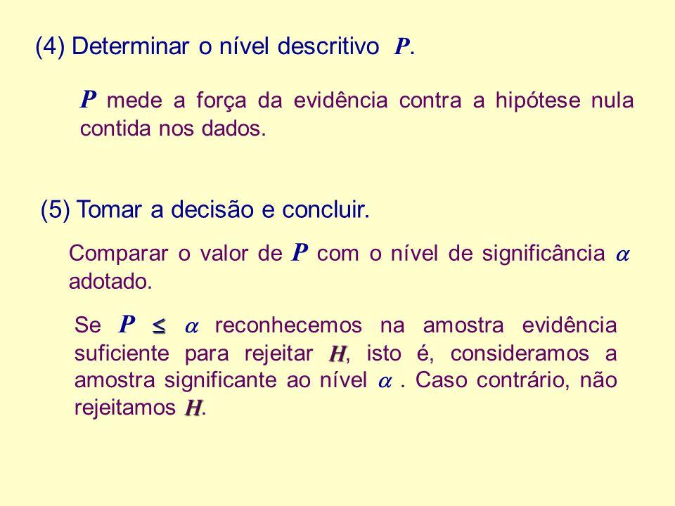 P mede a força da evidência contra a hipótese nula contida nos dados. (5) Tomar a decisão e concluir. H H Se P reconhecemos na amostra evidência sufic