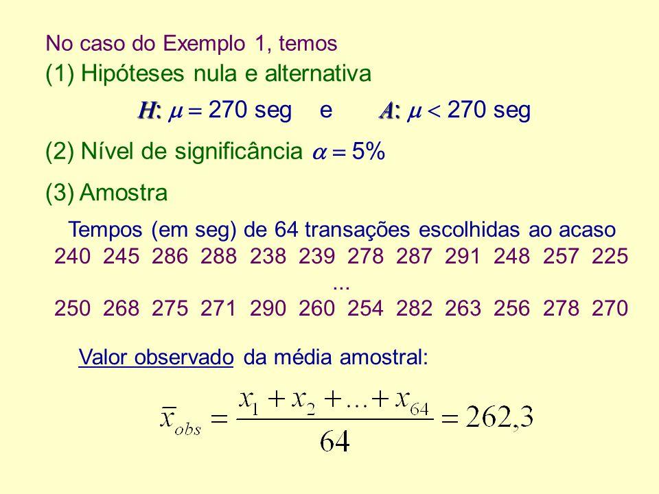 No caso do Exemplo 1, temos (1) Hipóteses nula e alternativa H : A : H : 270 seg e A : 270 seg (2) Nível de significância 5% (3) Amostra Tempos (em seg) de 64 transações escolhidas ao acaso 240 245 286 288 238 239 278 287 291 248 257 225...