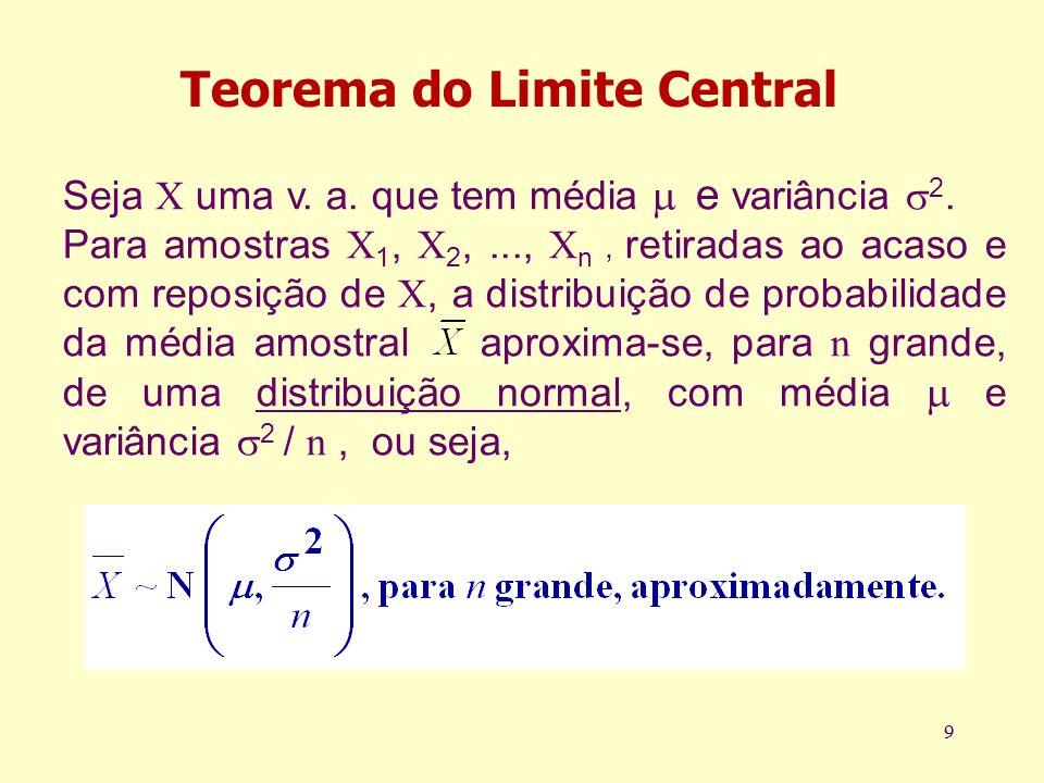 9 Teorema do Limite Central Seja X uma v. a. que tem média e variância 2. Para amostras X 1, X 2,..., X n, retiradas ao acaso e com reposição de X, a