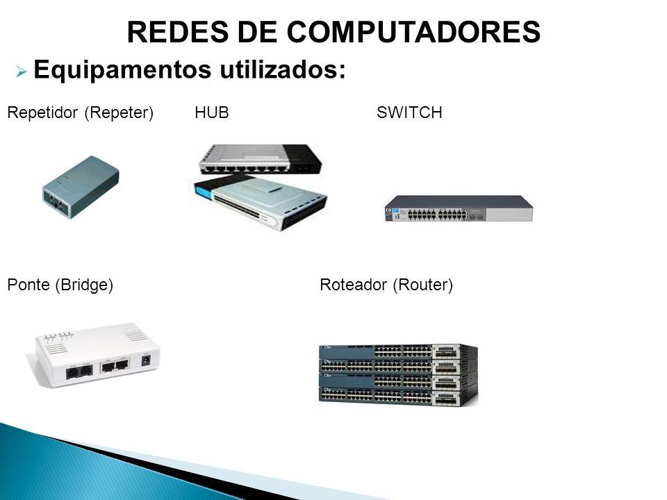 Sistema de Banco de dados: Banco de dados; Sistema Gerenciador de Banco de Dados (SGBD).