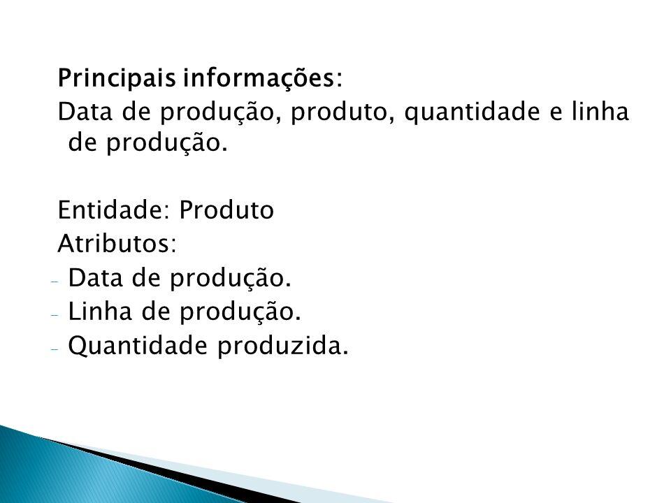 Principais informações: Data de produção, produto, quantidade e linha de produção.