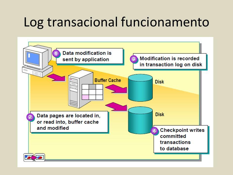 Log transacional funcionamento