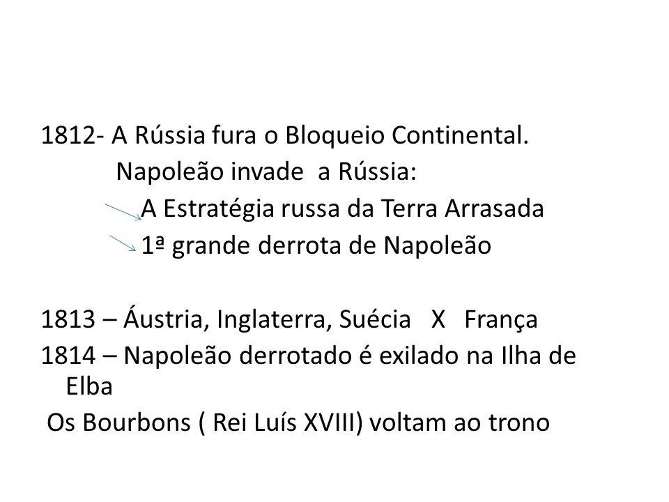 1812- A Rússia fura o Bloqueio Continental. Napoleão invade a Rússia: A Estratégia russa da Terra Arrasada 1ª grande derrota de Napoleão 1813 – Áustri